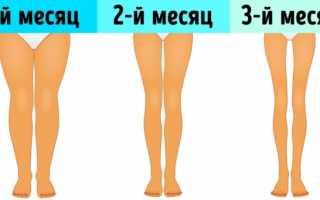 Зарядка для ног – эффективные упражнения