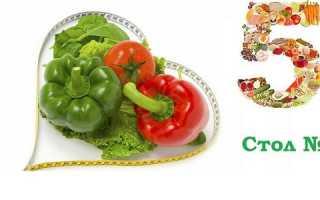 Диета 5п и 5а при панкреатите: меню, таблица и рецепты блюд, отзывы
