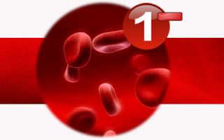 Диета по группе крови 1 положительная