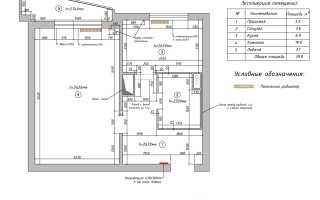 Планировка однокомнатной квартиры: дизайн
