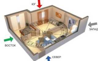 Спальня по фен шуй, как правильно организовать пространство спальной комнаты